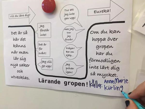 lärandegropen